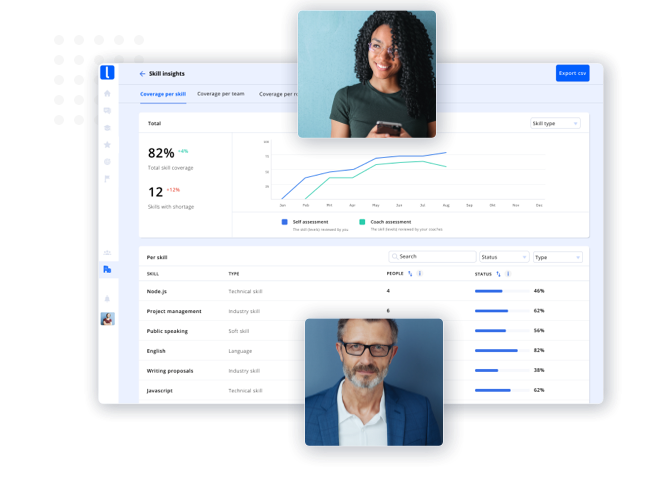 Talent experience platform