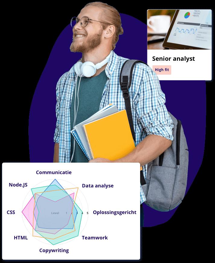 skill_gap_framework_carriereperspectief