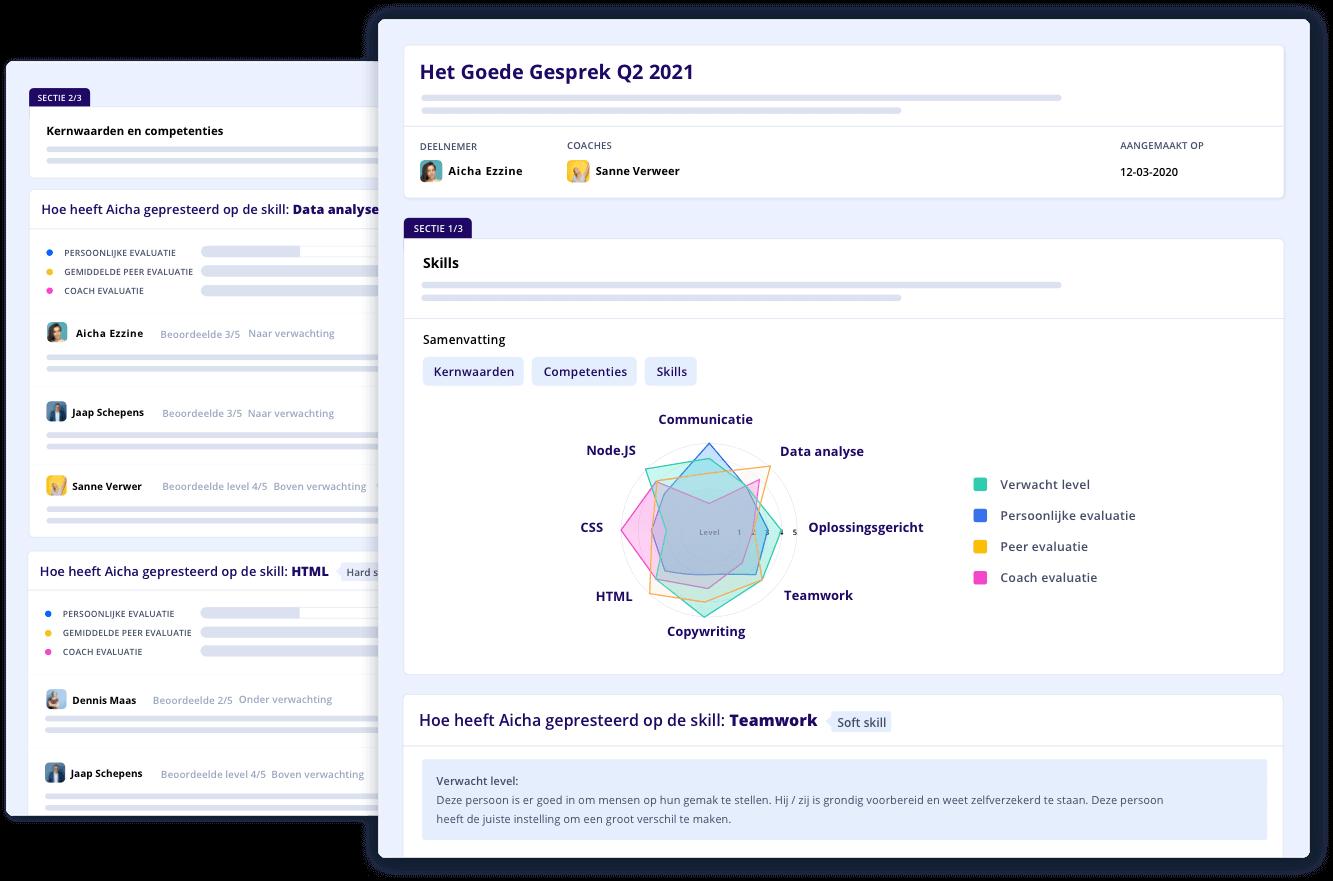 360 feedback op kernwaarden en skills